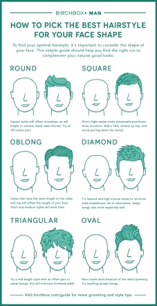 Mens_Hairstyles_Best_Haircut_for_Face_Shape